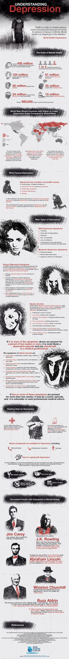 An Infographic to Help You Understand Depression - Whether induced by outside factors or an inherent tendency towards depression or bipolar disorder, seek help if symptoms are present for two or more weeks. (View only) Depression and Bipolar Support Allia Mental Disorders, Bipolar Disorder, Mental Health Issues, Mental Health Awareness, Stress Management, Dealing With Depression, Depression Hurts, Depression Symptoms, Bipolar Symptoms