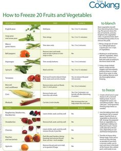 This helpful chart details how to freeze 20 fruits and vegetables. (Easy Meal To Freeze Tips) Freezing Fruit, Freezing Vegetables, Frozen Vegetables, Freezing Potatoes, Fruit And Veg, Fruits And Vegetables, Fruit Food, Fruit Snacks, Fresh Fruit