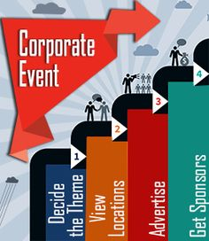 Steps to Corporate Event planning. www.bbggadv.com