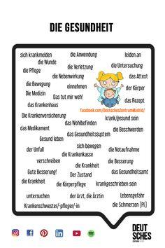 Deutsch Wortschatz Grammatik German Alemán DAF Vocabulario gramática Bildwörterbuch Madrid Vocabulary List, Grammar And Vocabulary, Deutsch Language, Germany Language, Grammar Tips, German Grammar, German Language Learning, World Languages, Learn German