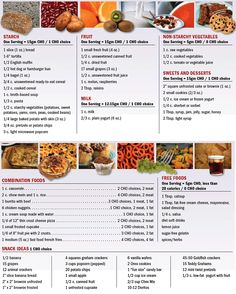high fiber food chart | Carbohydrates are the main energy food for athletes and sport ...