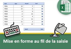 Microsoft Excel, Afin, Communication, Internet, Words, Tips And Tricks, Office Automation, Software, Computer Backgrounds