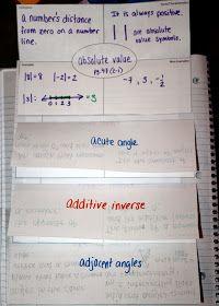 cool way to create an inactive vocabulary notebook!: Vocabulary in the Interactive Notebook} Math Teacher, Math Classroom, Teaching Math, Classroom Ideas, Teaching Ideas, Teacher Stuff, Teacher Toolkit, Teaching Time, Teacher Tips