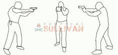 Weaver Stance vs. the Isosceles (aka triangle) for Shooting and Self Defense - #survival #prepper