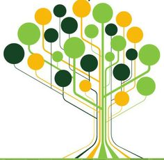 Check out WikiTree-a website for online family trees. And it's FREE! #genealogy