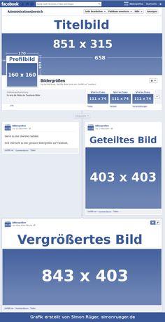 Übersicht der Facebook Bildergrößen - Titelbild, Profilbild, Chronikbilder