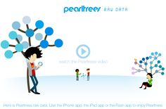 PearlTrees:  A great program that allows you to connect notes, images, and websites together.
