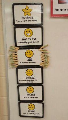 Behaviour Chart                                                                 ... - #Behaviour #Chart School Behavior Chart, Preschool Behavior Management, Behavior Board, Classroom Behavior Chart, Behaviour Management, Classroom Rules, Kids Behavior, Classroom Displays, Kindergarten Classroom