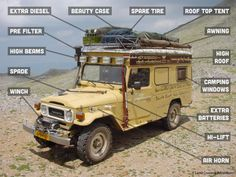 The Land Cruiser's Ins & Outs - Landcruising Adventure - Fully Equipped Land Cruiser (©photocoen)