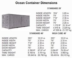 Ocean Container Dimensions! 20ft, 40ft and 40ft High Cube containers #oceanfreight