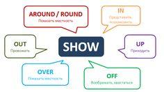 Сегодня мы познакомимся с фразовым глаголом show – довольно интересным с точки зрения фразовых сочетаний.