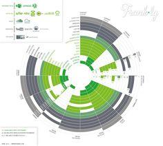 Online muziek in 2012, de beste streaming services.