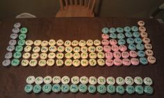 Periodic Table made out of cupcakes.