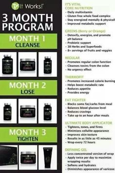 It Works! 90 day challenge   Go here to complete the contact info: Http://bit.ly/bodyworkscontact