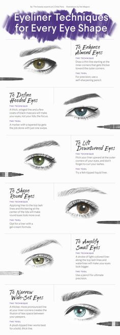 The best eyeliner te...