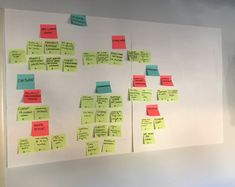 Affinity Maps / Affinity Diagrams