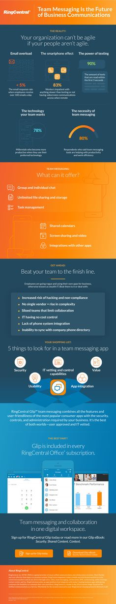 46 Glip Team Collaboration Ideas Collaboration Online Marketing Unified Communications
