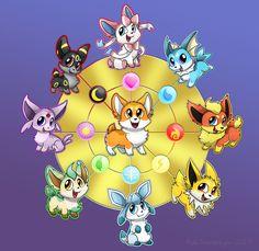 ichabod the optimistic canine pokemon Dog Comics, Cute Comics, Funny Comics, Pokemon Eevee, Cute Funny Animals, Funny Cute, Cute Drawings, Animal Drawings, Cute Corgi