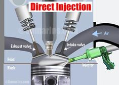 Learn your car: how different car parts and sensors work Man Cave Room, Car Man Cave, Man Cave Bar, Automotive Furniture, Automotive Decor, Car Parts Decor, Car Fuel, Motor Engine, Lexus Cars