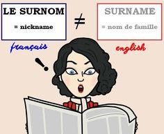 Le mot (faux ami) du jour : « le surnom » [lə syʀnɔ̃] #FLE #FalseFriend #Expressionoftheday #learnfrench Les Machin (@Les_Machin) | Twitter