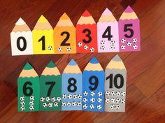 Painel de números. Decoração para sala de aula, motivo copa.