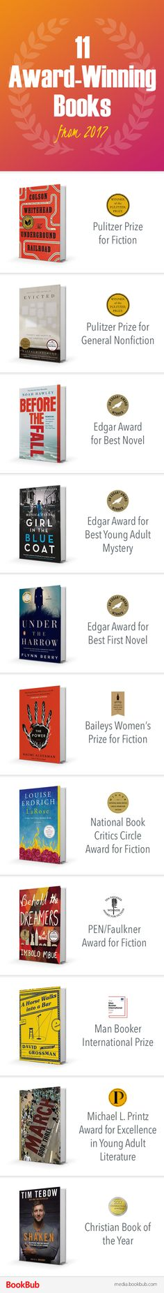 Don't miss these award winning books. Including some of the best books of 2017 that are worth reading.