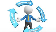 Empowerment can Backfire on a Leader - Turn Negative to Positive Now! | Robert Shimonski | Pulse | LinkedIn