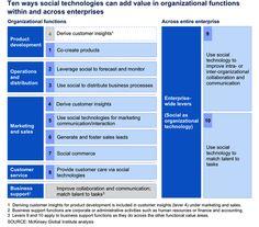 EBN - Puga Sankara - Taking Distribution Operations Communication Beyond Email