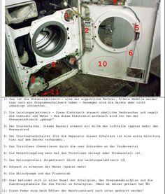 8 best reparatur miele w850 waschmaschine images on pinterest washing machine diy and angles. Black Bedroom Furniture Sets. Home Design Ideas