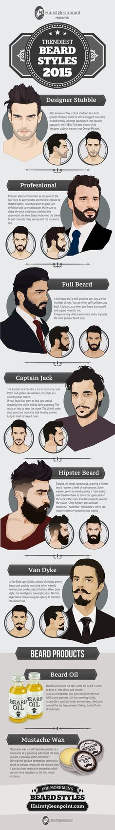 Cool chart detailing the latest trends in beards, along with some products to maintain the look. #BodyToolz #FathersDay