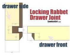 Locking Rabbet Drawer Joint