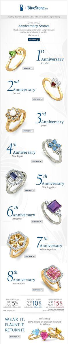 http://www.bluestone.com/jewellery/diamond+and+colored+stones.html
