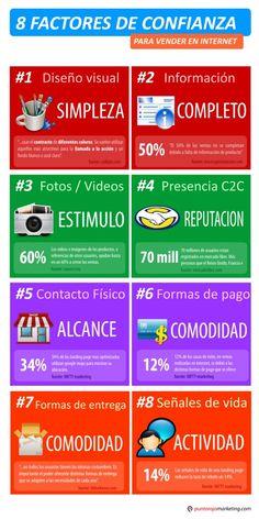 8 factores de confianza para vender en #Internet #Ecommerce  ¡Qué buen dato de Punto Rojo!