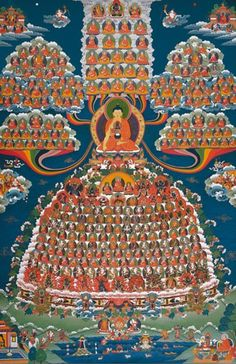 Lamrim Field of Merit. In the centre is Buddha Shakyamuni with Conqueror Vajradhara at his heart. To his right are the lineage Gurus of the vast path; to his left are lineage Gurus of the profound path; above are the lineage Gurus of the Tantric teachings; and below in descending order are the Deities of the four classes of Tantra, Buddhas of Sutra, Bodhisattvas, Solitary Realizers, Hearer Foe-destroyers, Heroes and Heroines, and Dharma Protectors.