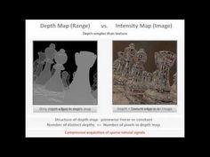 Augmented Reality: MIT Compressive Depth Acquisition Camera