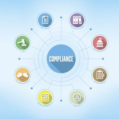 Improves resource allocation with access to robust #risk information with 360factors' #ComplianceManagementSoftware➡http://bit.ly/2lOjQNw