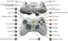 League of Legends - Play with Gamepad/Joystick (controller support)   Xbox 360, PS3, PlayStation, PC Gamepads, etc