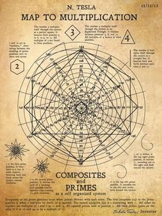 """sifu-kisu: """" Nikola Tesla's recently discovered """"Map to Multiplication"""" or """"The Math Spiral"""" showing how numbers all work together based on a spiral with 12 positions. (and notice the date Tesla created this!) or (multiples of is the. Alchemy, Tesla S, Poster Design, Quantum Physics, Physics Theories, Antique Shops, Sacred Geometry, Geometry Art, Geometry Tattoo"""