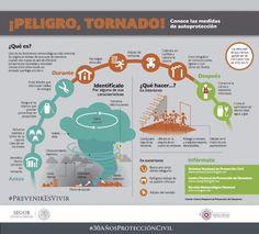 Que hacer en caso de tornado