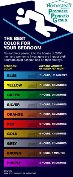 The best color for your bedroom
