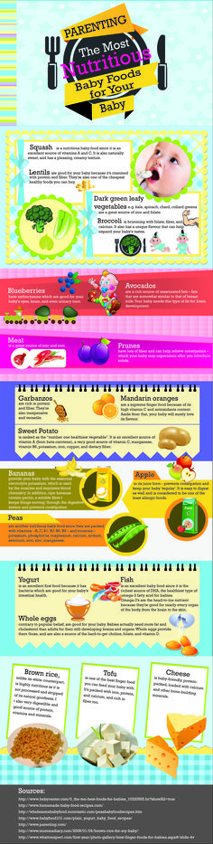 The Most Nutritious Baby Food for Your Baby
