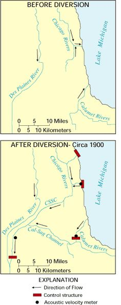Diversion of Chicago Waterways - Chicago Sanitary and Ship Canal - Wikipedia, the free encyclopedia