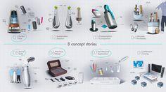 Industrial Design Portfolio 2015-16 on Behance