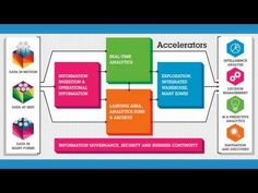 Big Data at the Speed of Business - Animation Video