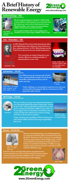 a-brief-history-of-renewable-energy