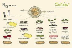 Брускетты: chefdaw