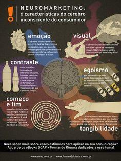 6 caracteristicas do cerebro inconsciente do consumidor. #NeuroMarketing #Infografico