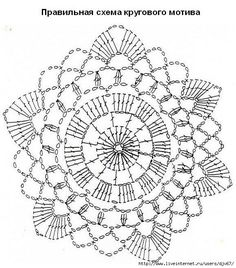 Crochet doily + diagram, both of my grandmothers crocheted doilies; wish I had learned how while they were still here. Crochet Doily Diagram, Crochet Doily Patterns, Crochet Chart, Thread Crochet, Crochet Doilies, Crochet Flowers, Crochet Stitches, Mandala Crochet, Crocheted Lace