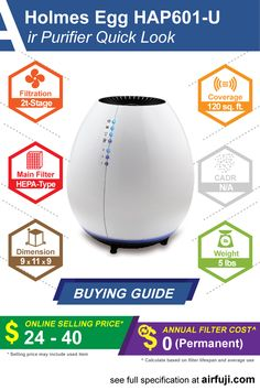 Holmes Egg HAP601-U air purifier review, price guide, filter replacement cost, CADR and complete specification. #holmes #airpurifier #aircleaner #cleanair