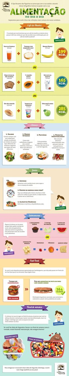 Week Diet After Gastric Sleeve Healthy Habits, Healthy Tips, Healthy Eating, Healthy Recipes, Soup Recipes, Herbal Remedies, Natural Remedies, Menu Dieta, Sup Yoga